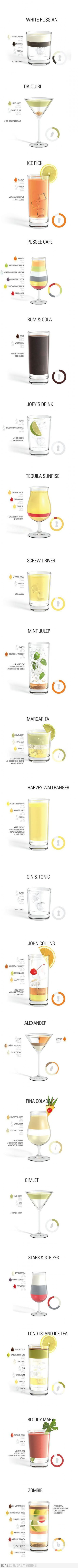 How to Make Typical Drinks...an Infographic