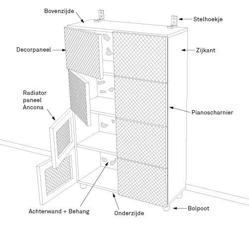 Maak een kast met deurtjes van radiatorpanelen   KARWEI