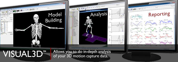 C-Motion | Visual3D