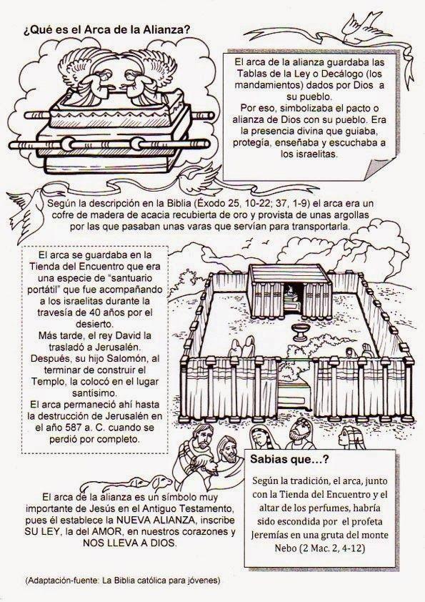 El Rincón de las Melli: ¿Qué es el Arca de la Alianza?