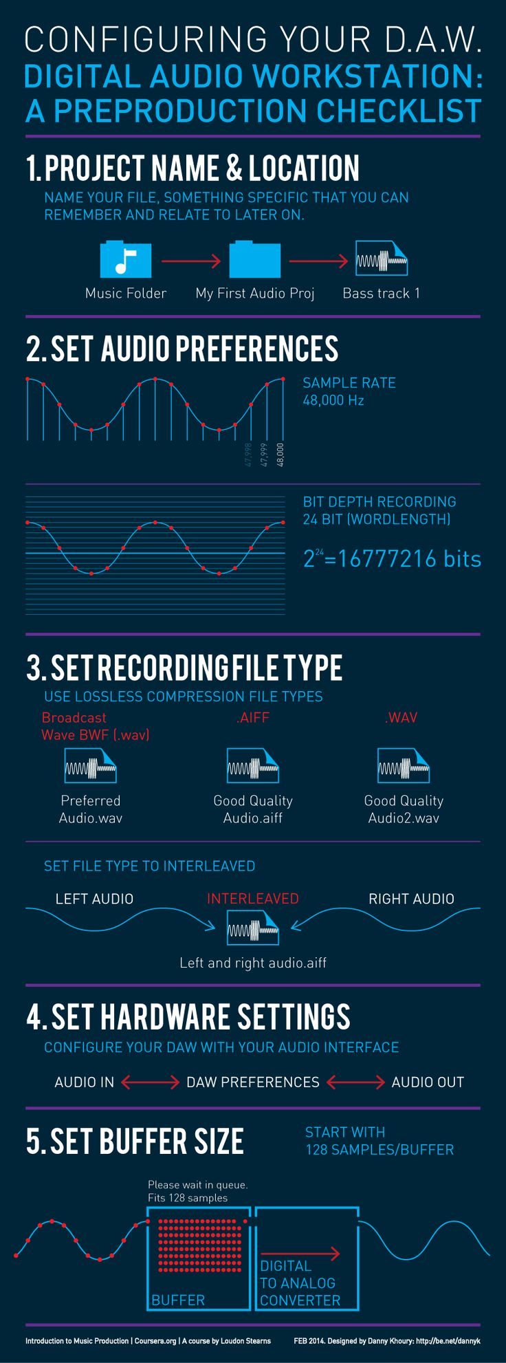 daw-assignment-2-infographic.gif 842×2268 pixels