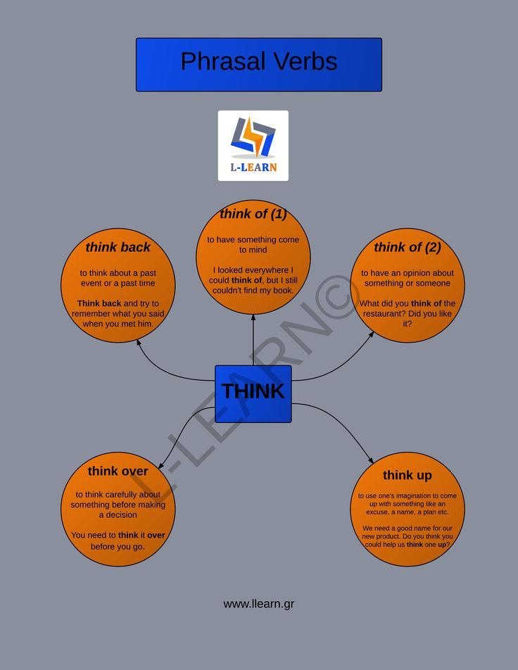 think #phrasal #verb #come #grammar #English #γραμματική #Αγγλικά