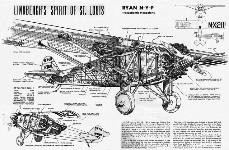 Ryan N Y P Spirit Of St Louis Commercial Aircraft