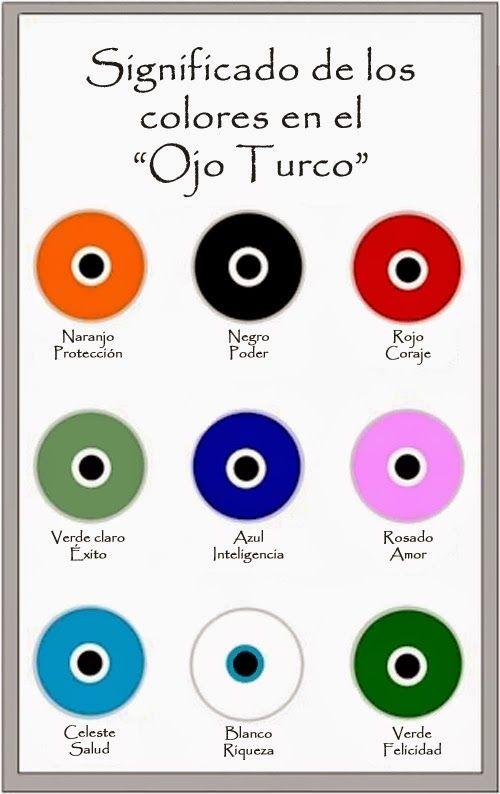 Significado de los diferentes colores de Ojo Turco