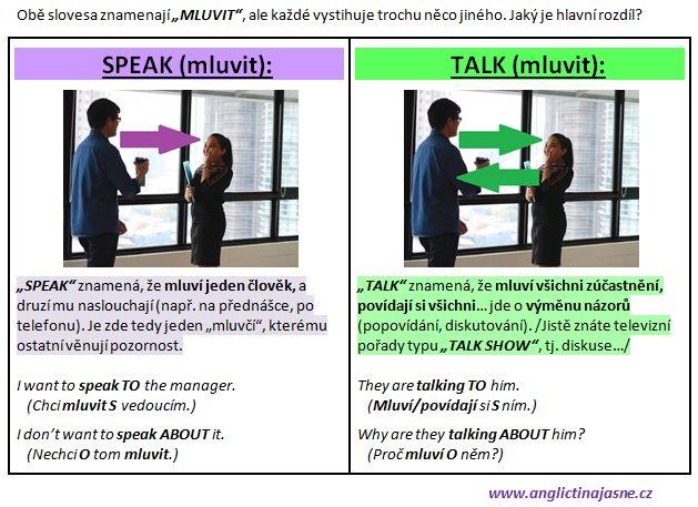 """""""SPEAK"""" nebo """"TALK""""? Víte přesně, jaký je mezi těmito slovesy hlavní rozdíl?"""