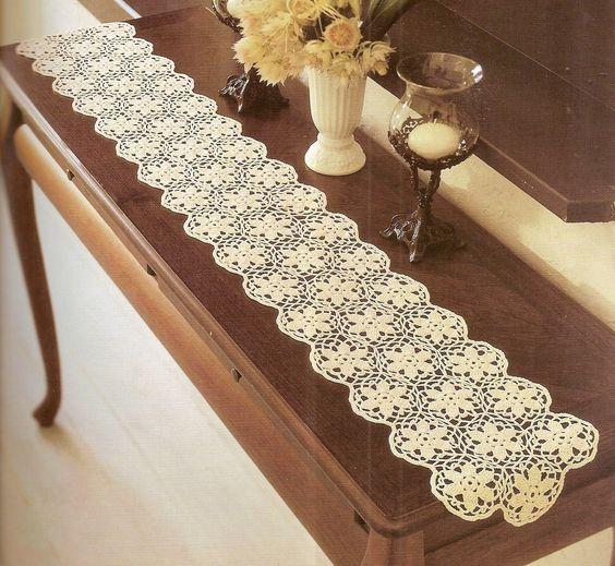 CROCHE COM RECEITA: Trilho de mesa com rosetas em crochê