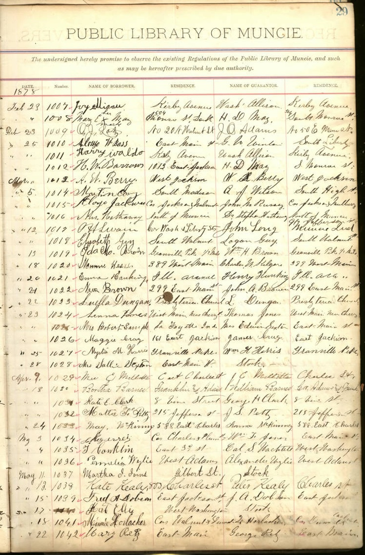 Historic record of the Muncie Public Library that records the registration of all book borrowers between May 20, 1875 and June 6, 1904. Identifying codes are assigned to the individual patrons in this register, and are utilized later in the transaction ledgers to record circulation.Historical Records, Local History, Individual Patron, Delaware County, Book Borrowed, Libraries Pinterest, County History, Muncie Public, Identifying Codes