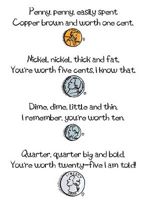 Coin Poem (one sheet) So cute for kids who are struggling with coin identification!