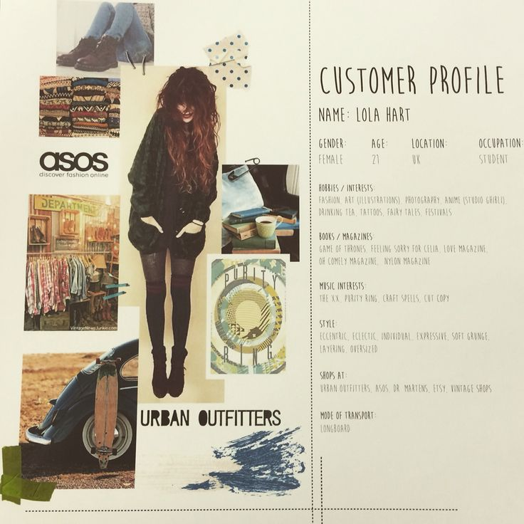 36 Best Customer Profile Boards Images On Pinterest | Fashion