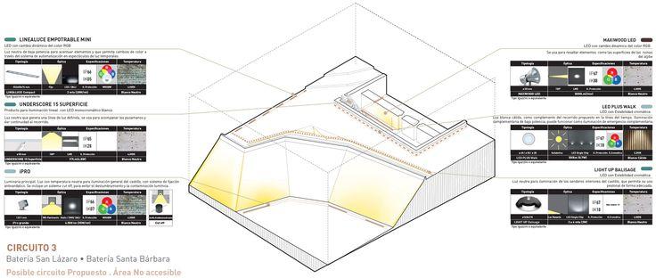 Galería de Este es el diseño de Colectivo720 + De Arquitectura y Paisaje que iluminará castillo en Cartagena - 36