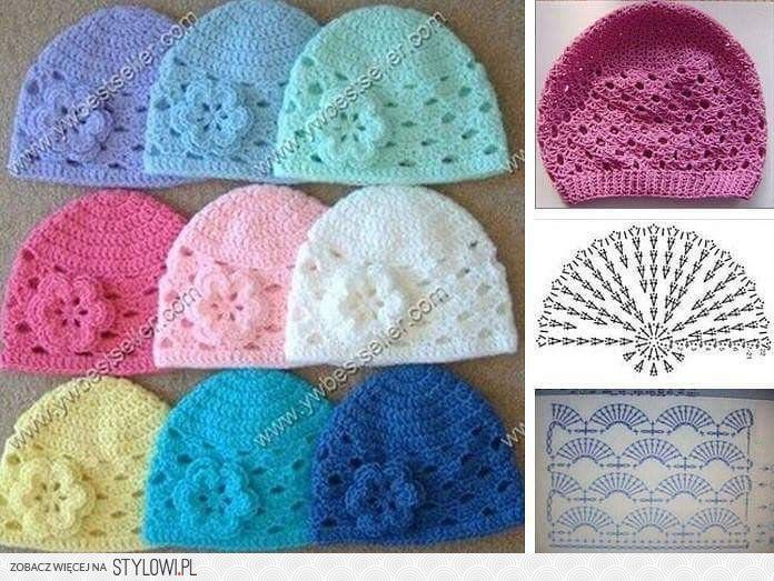 szydełkowe czapeczki