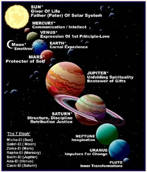 Pin by fades2blu on Pluto My Planet | Pinterest