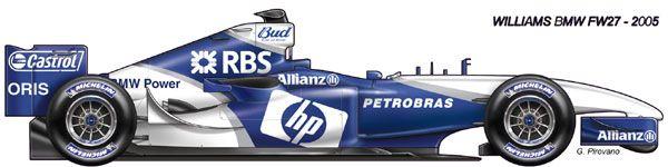 Williams BMW | #7 🇦🇺 Mark Webber, #8 🇩🇪 Nick Heidfeld
