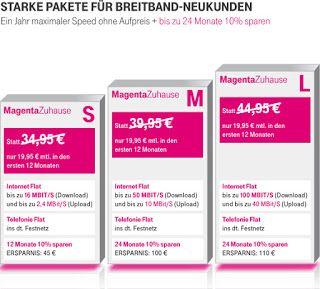 Einkaufen und Geld Sparren: Doppelter Online-Vorteil für Festnetz