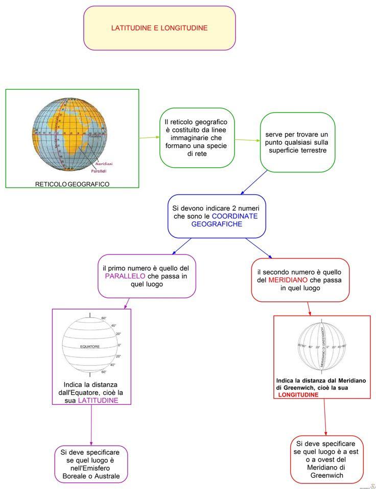 La Geografia Sc. Elementare | AiutoDislessia.net