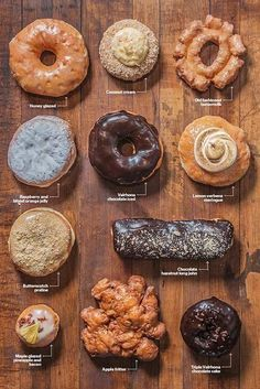 types of donuts - Google Search