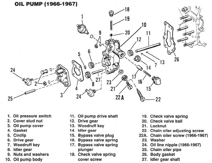 252750566324 likewise Air Bag System besides Watch as well Chassis Handle Assembly Type 1 6 in addition Interesting Things Afoot Coupling Shafts Etc. on diagram of clutch