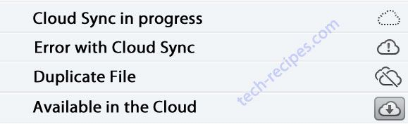iTunes 11: What Do the Cloud Icons Mean?: Cloud Icons, Multiplication Cloud, Dots Cloud