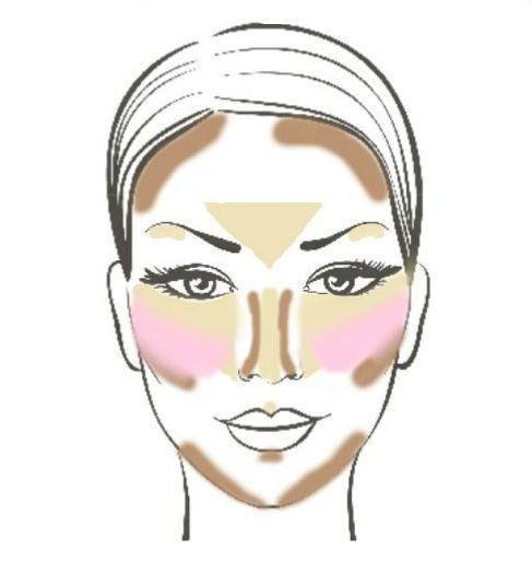 TAROT DE ESTHER: makeup artist για τέλειο οβάλ προσώπου