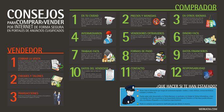 Consejos para comprar y vender por Internet de forma segura