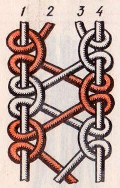 Основы макраме: схемы плетения и узоры для начинающих