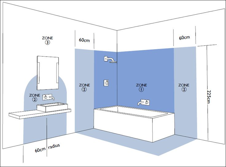 Bathroom Zones 81 best perth ligte bathroom images on pinterest | bathroom ideas