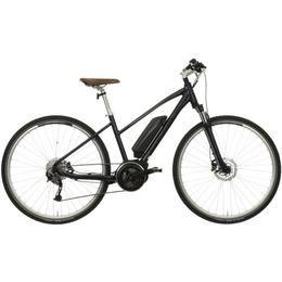 Pin On Hybrid Bike