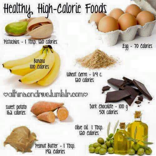 Pin by Sophie Aultman on Healthy eating  16600f0d19