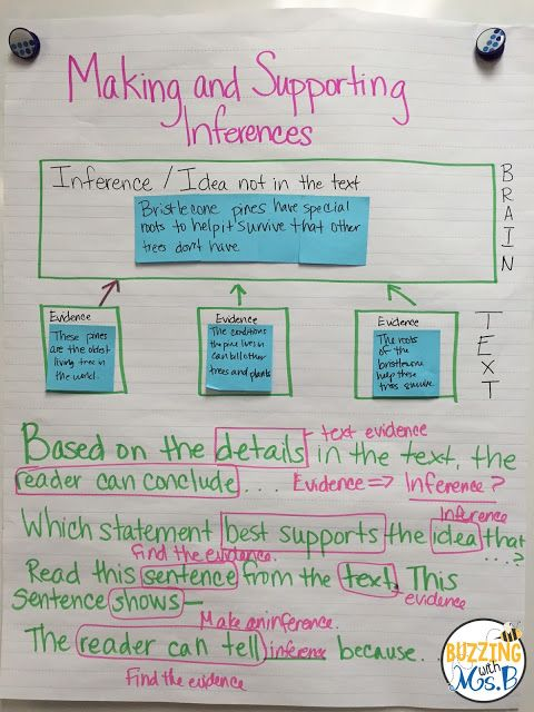 A lesson on how to help kids make inferences with evidence and locate evidence to support inferences in expository text. Good test-taking connection using questions from the test to analyze. Making Inferences in Expository Text: Test Prep *Freebie! Buzzing with Ms. B