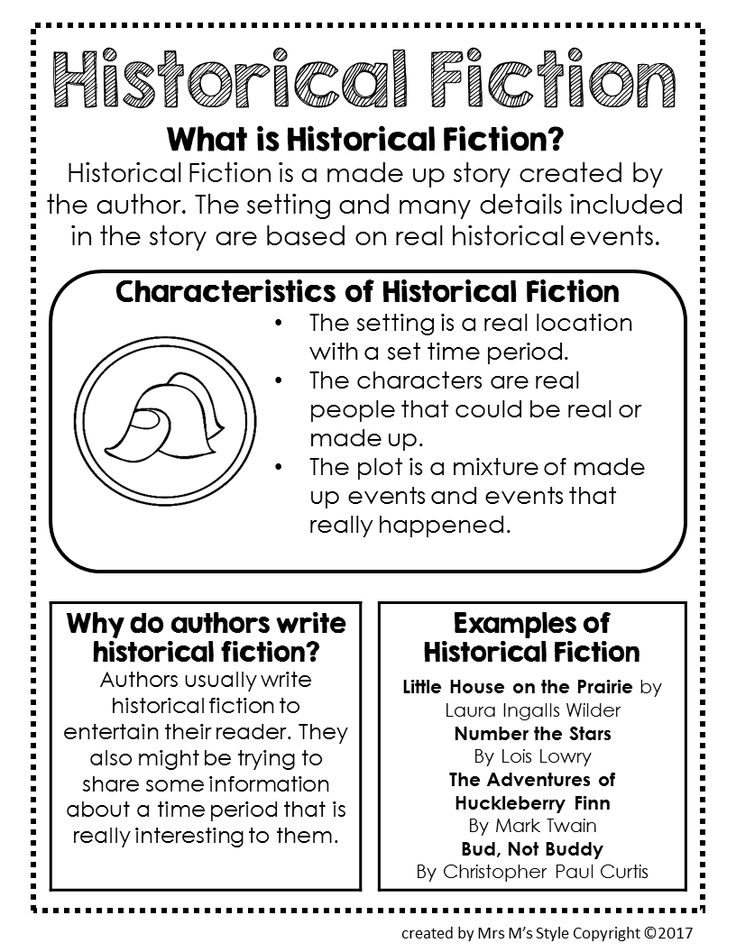 Historical Fiction Genre Anchor Chart