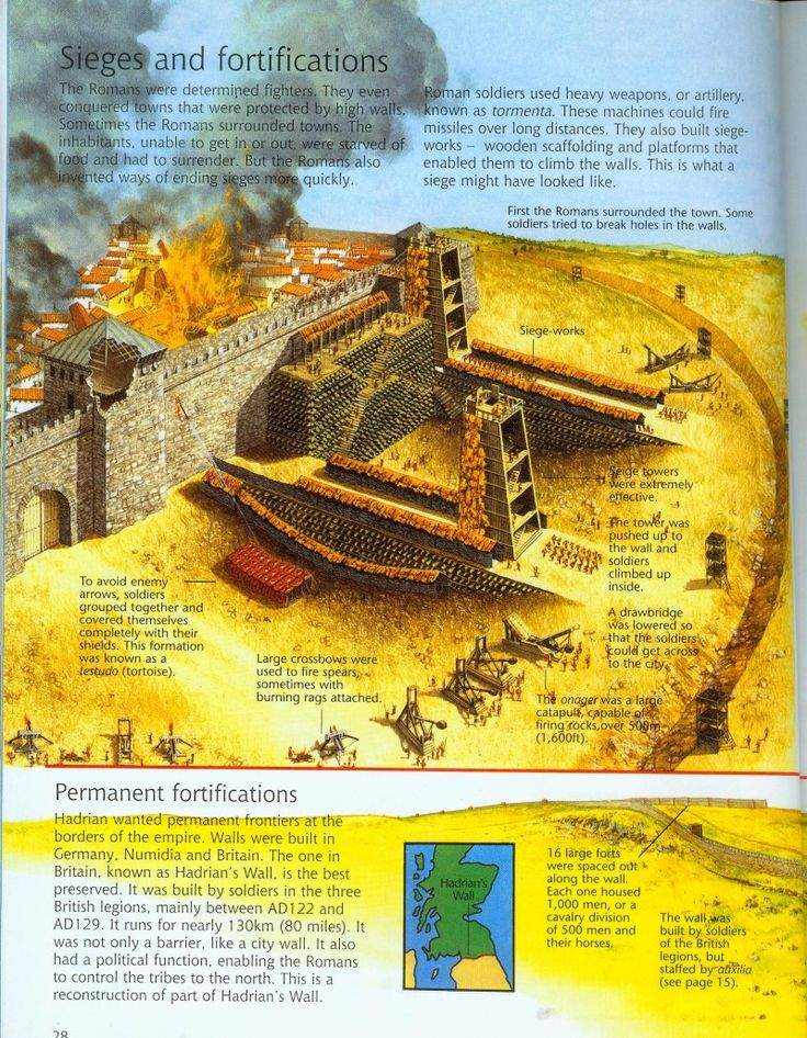 roman siege methods