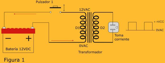 Construya un inversor DC-AC de 300W