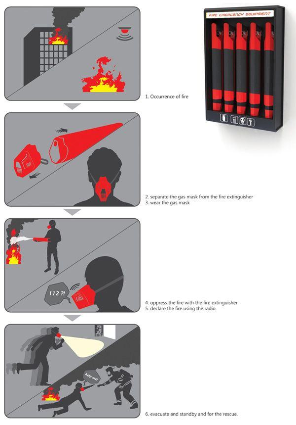 All-in-one Fire Fighting   Yanko Design
