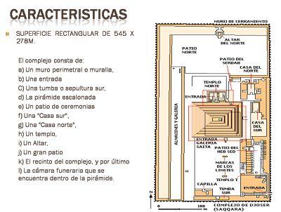 COMPLEJO FUNERARIO DE ZOSER SAQQARA Arquitectura en la historia.: Arquitectura de Egipto