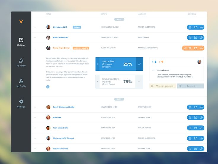 V Dashboard App, Ui ux and Ui design - invoice web app