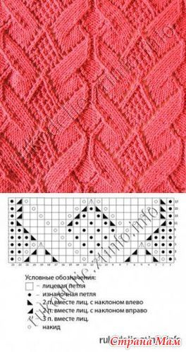 Комплект на выписку из роддома для мальчика - Вязание для детей - Страна Мам
