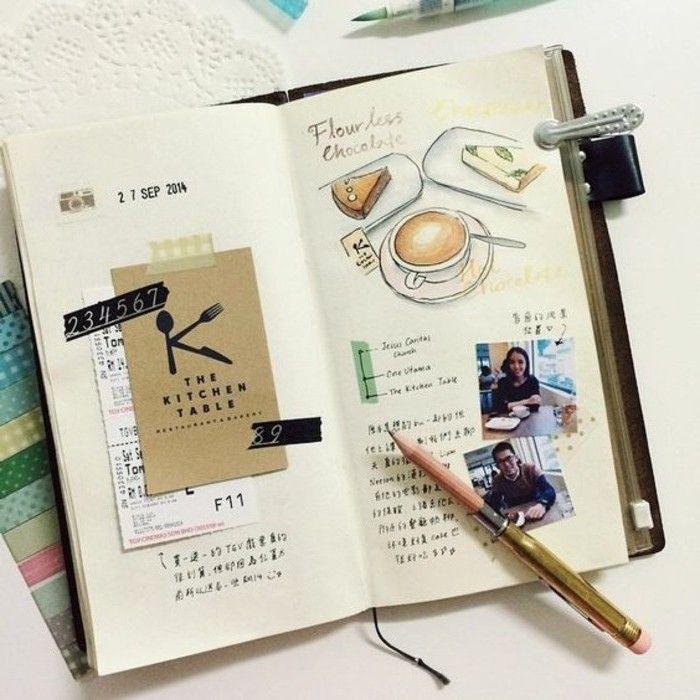 cahier de voyage, reçu de la pâtiserie, dessins du café, dessert