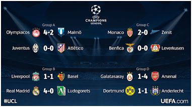 The Kingdom Of News: Yesterdays, #UCL results