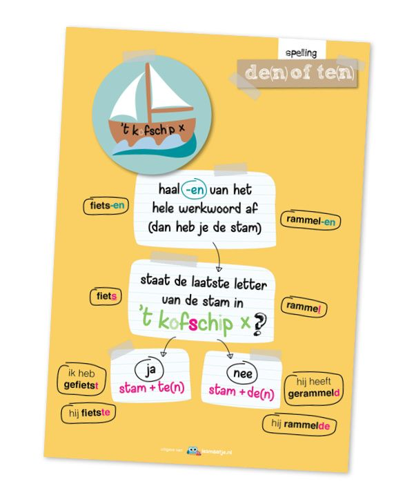 Educatieve poster, te(n) of de(n)