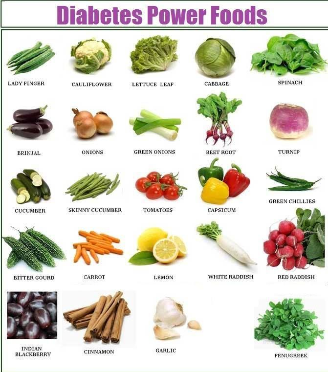 10 best diabetes illnesses images on pinterest health diabetes for diabetes patients it is important to keep their sugar and insulin levels in range there are certain foods which help in keeping the sugar and forumfinder Images