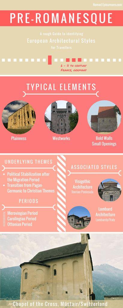 architectural-guide-pre-romanesque