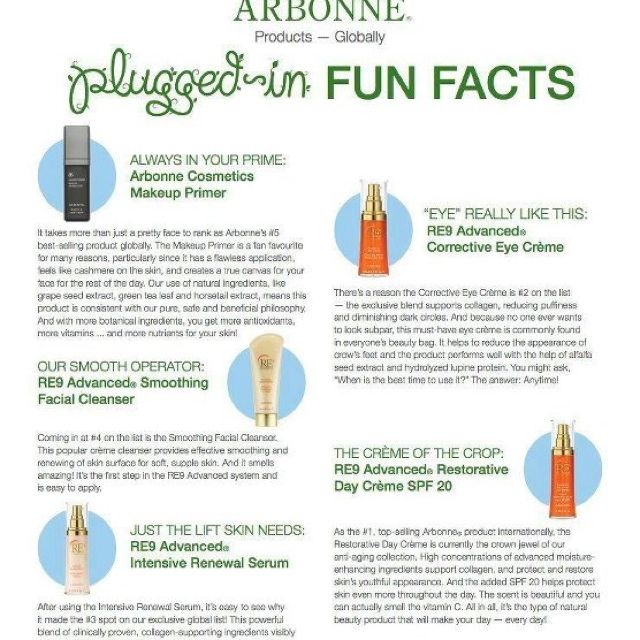 69 Best Arbonne Ideas Images On Pinterest Arbonne
