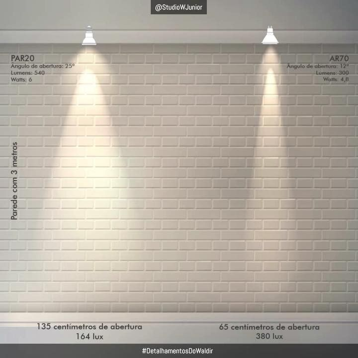 Cosa Fare Lampada Led Da Tavolo Stock Di Lampada Arredamento