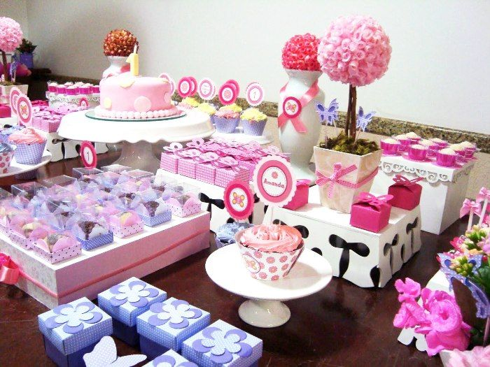 104 best Aryas Birthday Party Ideas images on Pinterest Birthday