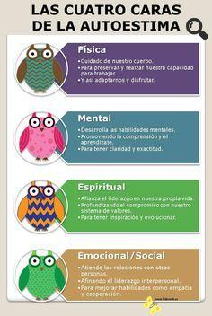 La mayoría de las filosofías de la vida presentan cuatro aspectos de la autoestima: espiritual, mental, física y social. ¿Sabes de qué se trata?