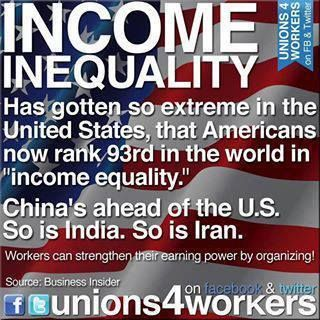"""INCOME INEQUALITY has gotten so extreme in the United States, that Americans now rank 93rd in the world in """"income equality."""" China's ahead of the U.S. So is India. So is Iran. Workers can strengthen their earning power by organizing!"""