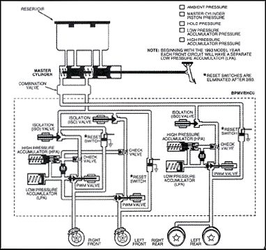 hayes trailer brake wiring diagram kelsey    hayes    4wal antilock brakes control unit  ford  abs  kelsey    hayes    4wal antilock brakes control unit  ford  abs