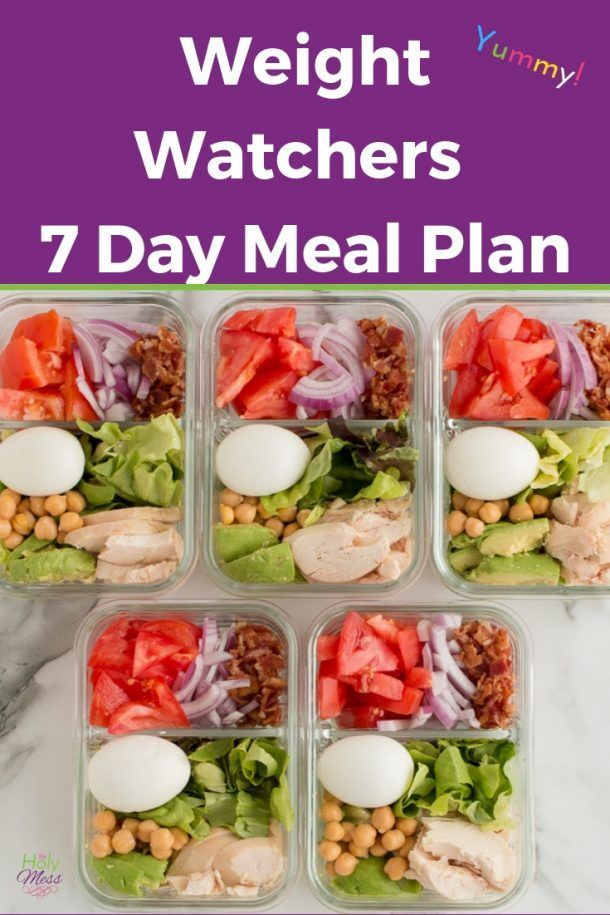 Weight Watchers 7-Tage-Speiseplan: Basic Freestyle…
