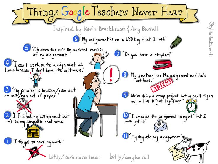 Things Google Teachers Never Hear @sylviaduckworth: Education Gafe,  Internet Site, Google Teacher,  Website, Web Site, Things Google, Education Infographic, Photo, Teachers