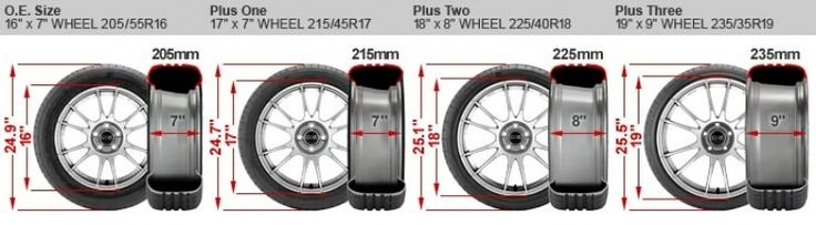 Low Profile Tires Sizes